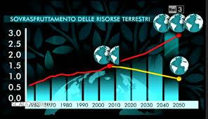 """""""ScalaMercalli"""" e le recensioni fossili di Aldo Grasso"""