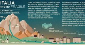 Cittadini e associazioni chiedono una vera legge per fermare il consumo di suolo