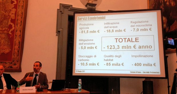 Roma 2030: quanto costerebbe ai cittadini il consumo di suolo