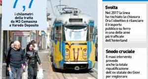 Riqualificazione metrotranvia: stanziati i fondi, ecco il cronoprogramma dei lavori