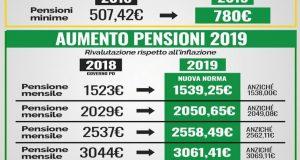 """Fake news in bacheca, Giglioni (M5S): """"Chiediamo che i cittadini siano informati correttamente"""""""