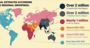Inquinamento atmosferico: un'emergenza sanitaria da 7 milioni di morti